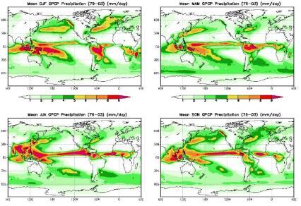 precipitation-global.jpg