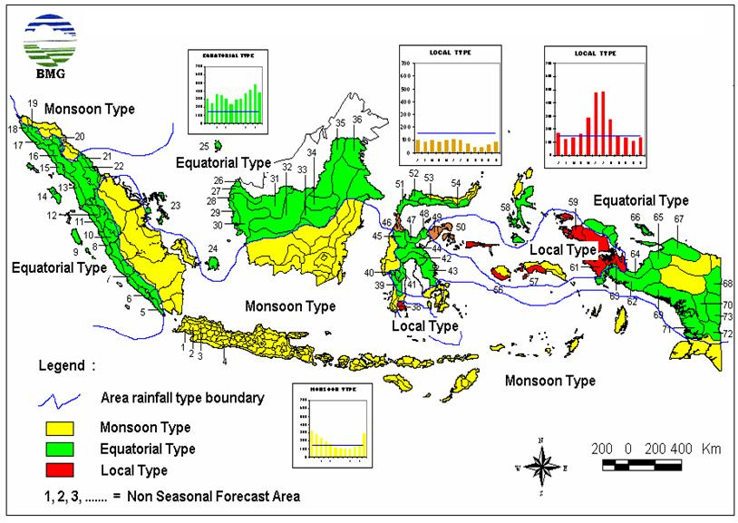 Tiga pola curah hujan indonesia kadarsah pola curah hujan indonesia ccuart Images
