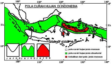 pola-curah-hujan-indonesia.jpg