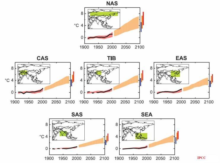 Skenario Iklim Untuk Indonesia