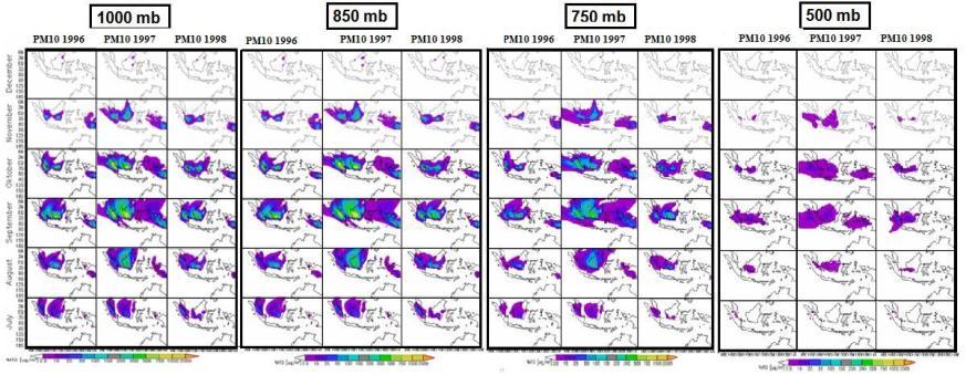 Skenario Model untuk penyebaran asap kebakaran hutan 1996-1998
