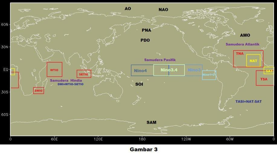 Osilasi Dan Fenomena Alam Lainnya Di Peta Dunia