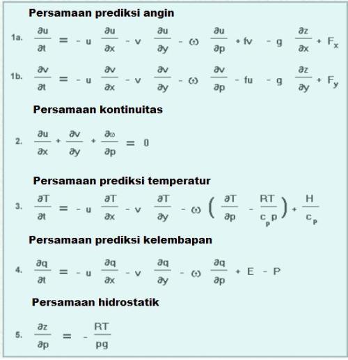 persamaan_primitif