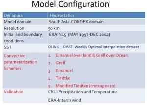 model_konfigurasi_regcm43